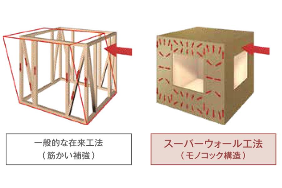池田工務店2