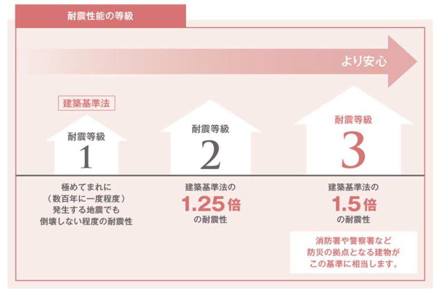池田工務店5